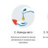 Работа в Яндекс Такси: как устроиться, какие условия